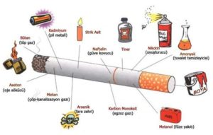 sigarayi-birakmanin-en-kolay-yolu